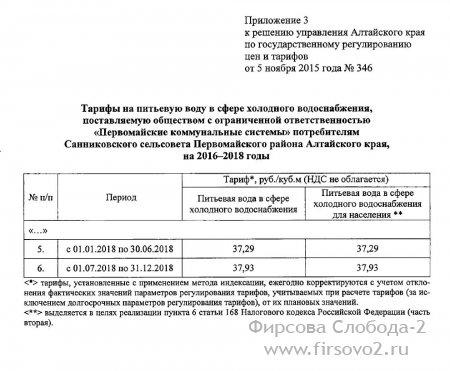 ХВС Фирсово-2